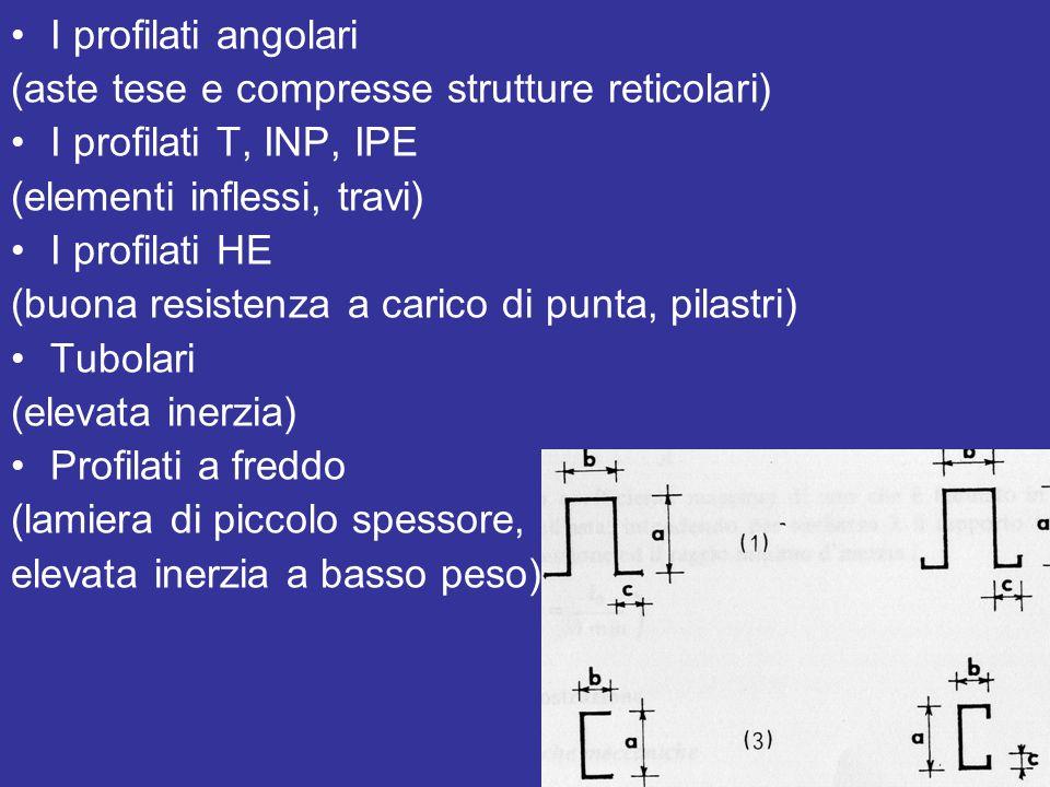 I profilati angolari (aste tese e compresse strutture reticolari) I profilati T, INP, IPE (elementi inflessi, travi) I profilati HE (buona resistenza