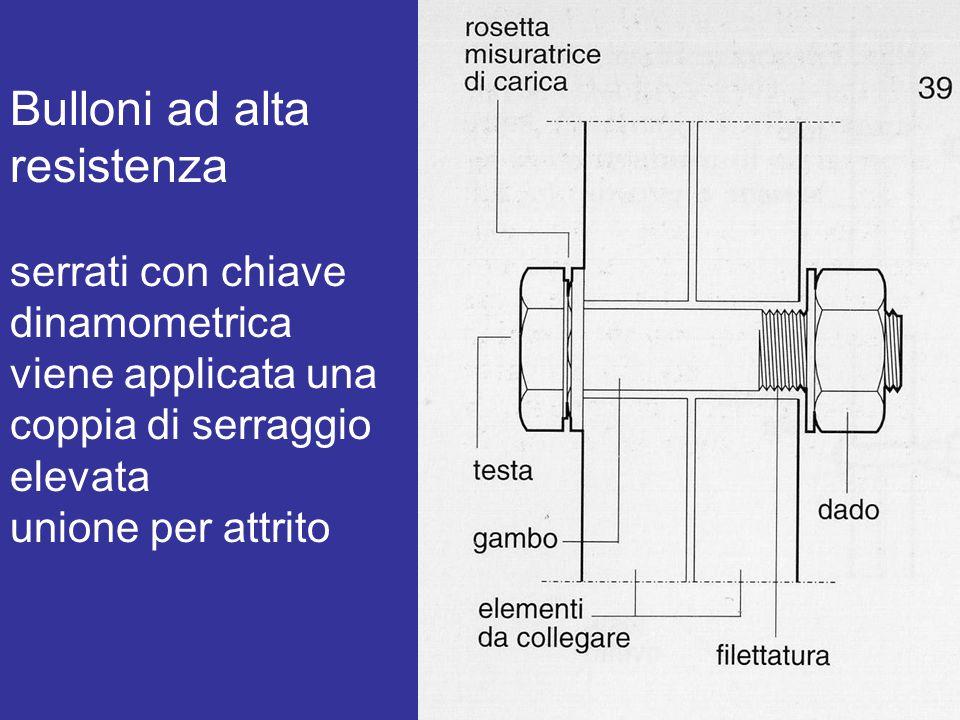 Bulloni ad alta resistenza serrati con chiave dinamometrica viene applicata una coppia di serraggio elevata unione per attrito