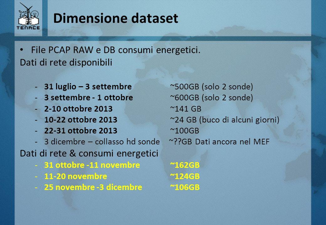 Dimensione dataset File PCAP RAW e DB consumi energetici. Dati di rete disponibili -31 luglio – 3 settembre~500GB (solo 2 sonde) -3 settembre - 1 otto