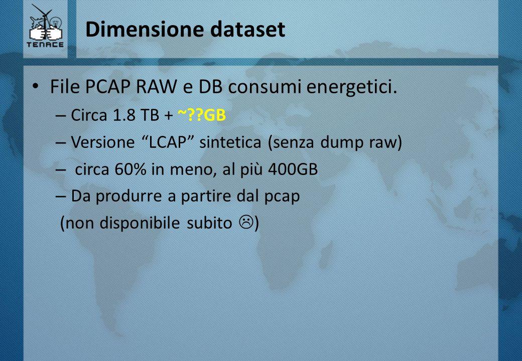 """Dimensione dataset File PCAP RAW e DB consumi energetici. – Circa 1.8 TB + ~??GB – Versione """"LCAP"""" sintetica (senza dump raw) – circa 60% in meno, al"""