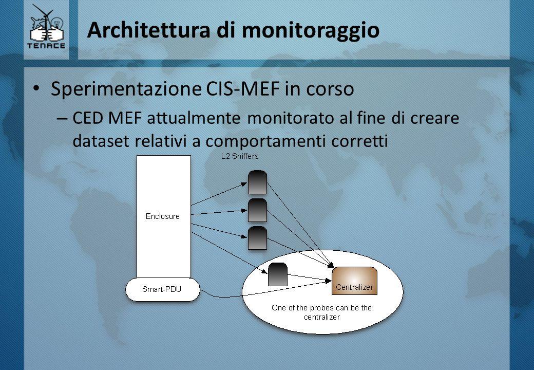 Architettura di monitoraggio Sperimentazione CIS-MEF in corso – CED MEF attualmente monitorato al fine di creare dataset relativi a comportamenti corretti