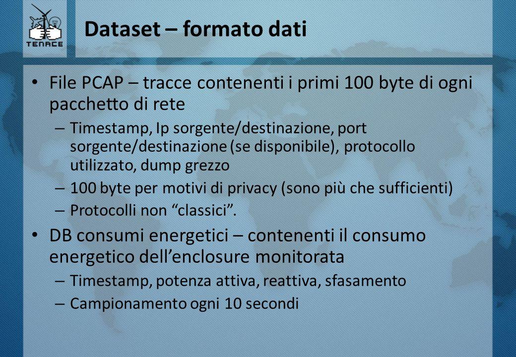 Dataset – formato dati File PCAP – tracce contenenti i primi 100 byte di ogni pacchetto di rete – Timestamp, Ip sorgente/destinazione, port sorgente/destinazione (se disponibile), protocollo utilizzato, dump grezzo – 100 byte per motivi di privacy (sono più che sufficienti) – Protocolli non classici .