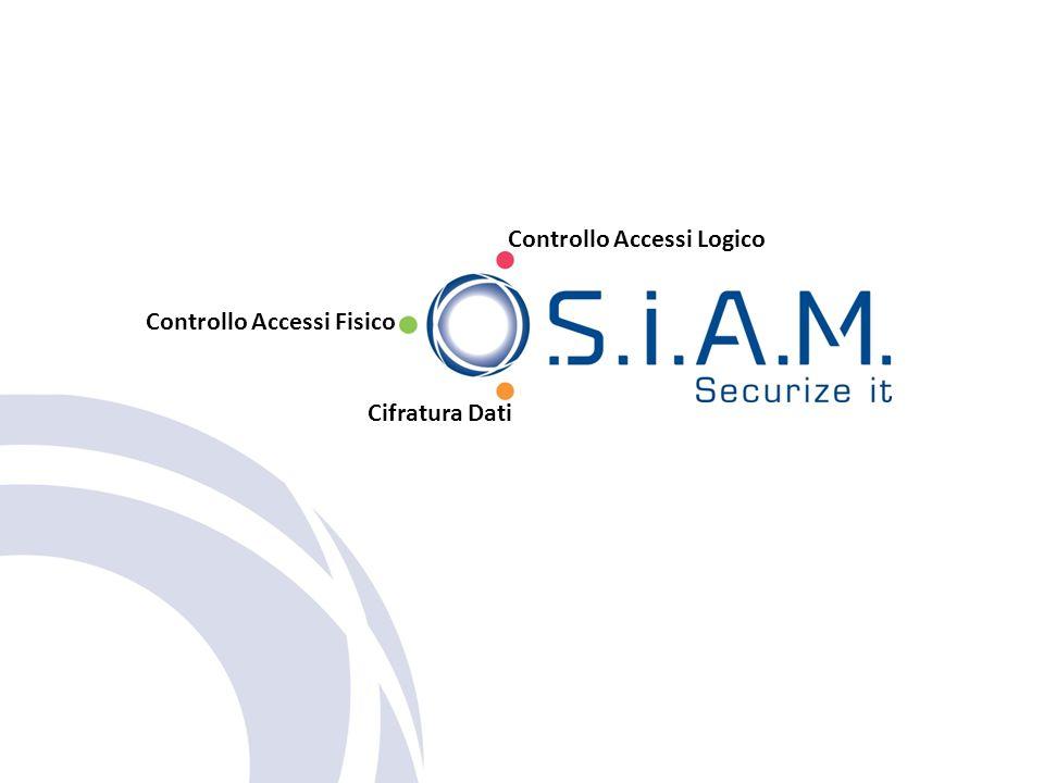 Controllo Accessi Fisico Controllo Accessi Logico Cifratura Dati