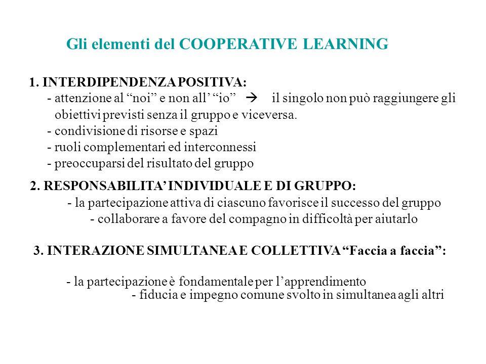 """Gli elementi del COOPERATIVE LEARNING 1. INTERDIPENDENZA POSITIVA: - attenzione al """"noi"""" e non all' """"io""""  il singolo non può raggiungere gli obietti"""
