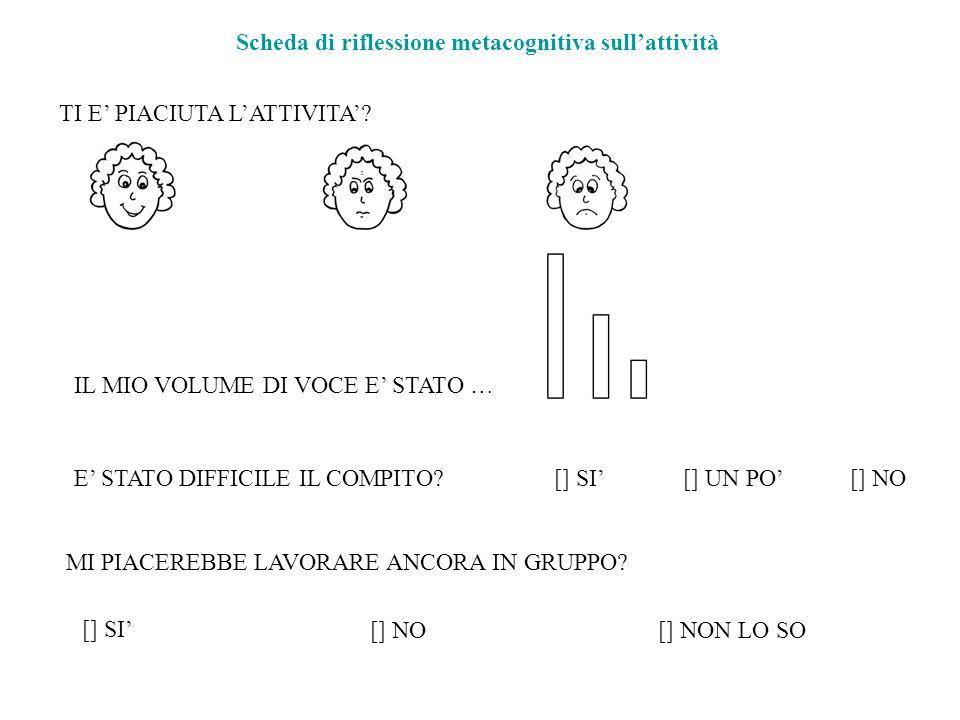 Scheda di riflessione metacognitiva sull'attività TI E' PIACIUTA L'ATTIVITA'? IL MIO VOLUME DI VOCE E' STATO … E' STATO DIFFICILE IL COMPITO?[] SI'[]