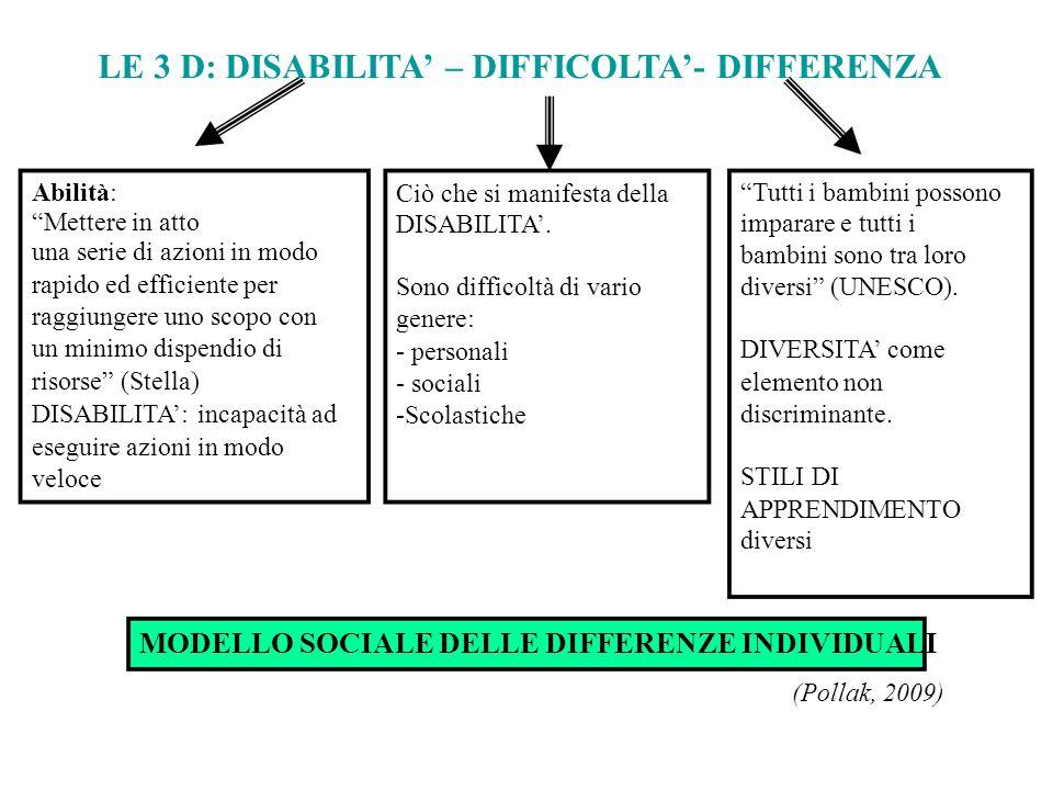 """LE 3 D: DISABILITA' – DIFFICOLTA'- DIFFERENZA Abilità: """"Mettere in atto una serie di azioni in modo rapido ed efficiente per raggiungere uno scopo con"""