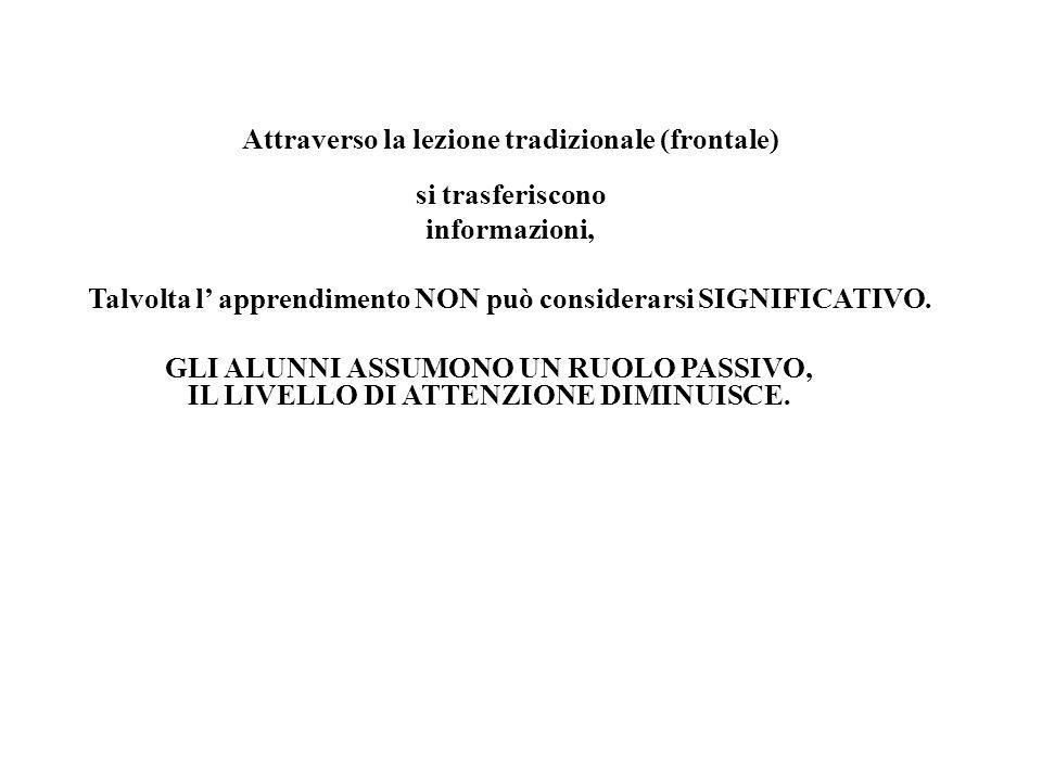 LA SCOMPOSIZIONE IN NUCLEI FONDANTI L'OBIETTIVO E' SEMPLIFICATO/MODIFICATO, FACENDOLO DIVENTAREE' PIU' ACCESSIBILE.