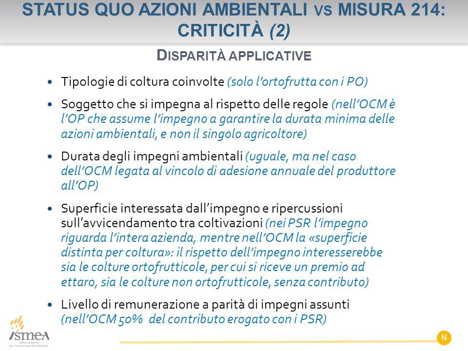STATUS QUO AZIONI AMBIENTALI VS MISURA 214: CRITICITÀ (2) Tipologie di coltura coinvolte (solo l'ortofrutta con i PO) Soggetto che si impegna al rispetto delle regole (nell'OCM è l'OP che assume l'impegno a garantire la durata minima delle azioni ambientali, e non il singolo agricoltore) Durata degli impegni ambientali (uguale, ma nel caso dell'OCM legata al vincolo di adesione annuale del produttore all'OP) Superficie interessata dall'impegno e ripercussioni sull'avvicendamento tra coltivazioni (nei PSR l'impegno riguarda l'intera azienda, mentre nell'OCM la «superficie distinta per coltura»: il rispetto dell'impegno interesserebbe sia le colture ortofrutticole, per cui si riceve un premio ad ettaro, sia le colture non ortofrutticole, senza contributo) Livello di remunerazione a parità di impegni assunti (nell'OCM 50% del contributo erogato con i PSR) N D ISPARITÀ APPLICATIVE