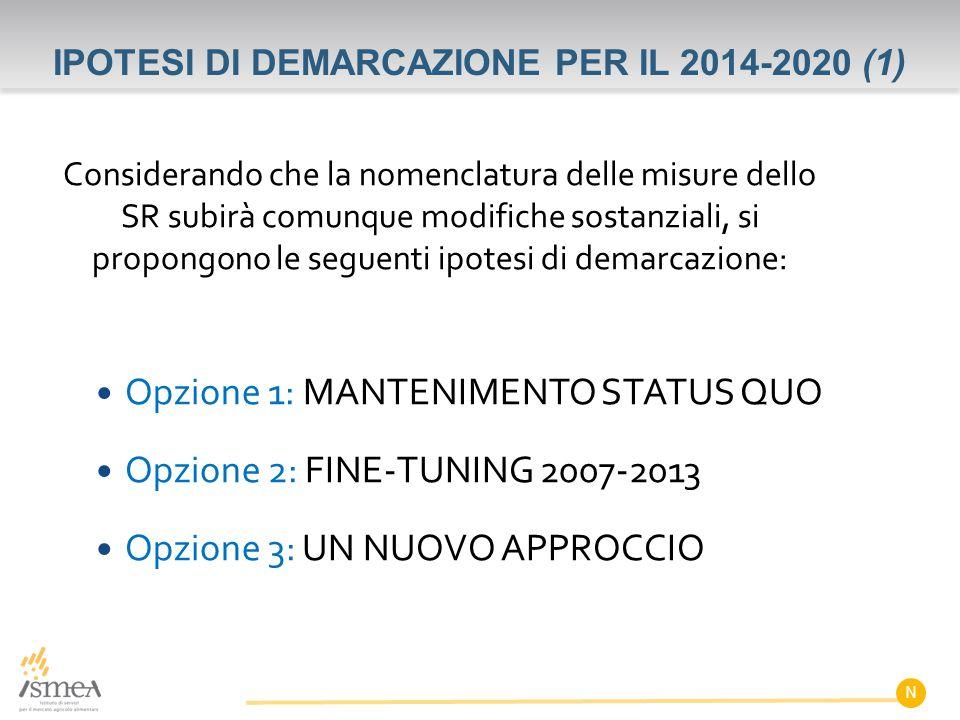 IPOTESI DI DEMARCAZIONE PER IL 2014-2020 (1) Considerando che la nomenclatura delle misure dello SR subirà comunque modifiche sostanziali, si propongono le seguenti ipotesi di demarcazione: Opzione 1: MANTENIMENTO STATUS QUO Opzione 2: FINE-TUNING 2007-2013 Opzione 3: UN NUOVO APPROCCIO N