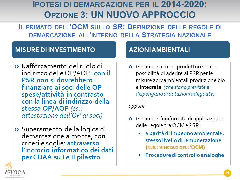 I POTESI DI DEMARCAZIONE PER IL 2014-2020: O PZIONE 3: UN NUOVO APPROCCIO Rafforzamento del ruolo di indirizzo delle OP/AOP: con il PSR non si dovrebbero finanziare ai soci delle OP spese/attività in contrasto con la linea di indirizzo della stessa OP/AOP (es.: attestazione dell'OP ai soci) Superamento della logica di demarcazione a monte, con criteri e soglie: attraverso l'incrocio informatico dei dati per CUAA su I e II pilastro Garantire a tutti i produttori soci la possibilità di aderire ai PSR per le misure agroambientali produzione bio e integrata (che siano previste e dispongano di dotazioni adeguate) oppure Garantire l'uniformità di applicazione delle regole tra OCM e PSR: ( N.