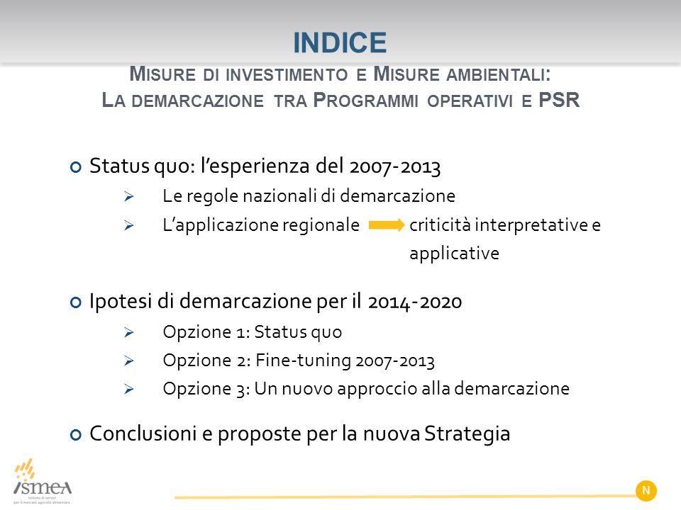 INDICE Status quo: l'esperienza del 2007-2013  Le regole nazionali di demarcazione  L'applicazione regionalecriticità interpretative e applicative Ipotesi di demarcazione per il 2014-2020  Opzione 1: Status quo  Opzione 2: Fine-tuning 2007-2013  Opzione 3: Un nuovo approccio alla demarcazione Conclusioni e proposte per la nuova Strategia N M ISURE DI INVESTIMENTO E M ISURE AMBIENTALI : L A DEMARCAZIONE TRA P ROGRAMMI OPERATIVI E PSR