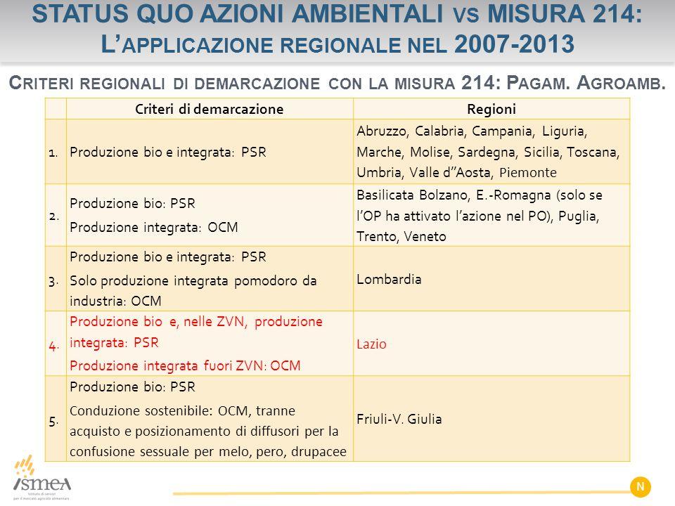 STATUS QUO AZIONI AMBIENTALI VS MISURA 214: L' APPLICAZIONE REGIONALE NEL 2007-2013 N C RITERI REGIONALI DI DEMARCAZIONE CON LA MISURA 214: P AGAM. A
