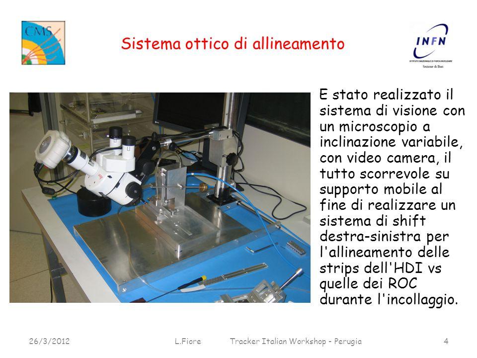 Sistema ottico di allineamento E stato realizzato il sistema di visione con un microscopio a inclinazione variabile, con video camera, il tutto scorrevole su supporto mobile al fine di realizzare un sistema di shift destra-sinistra per l allineamento delle strips dell HDI vs quelle dei ROC durante l incollaggio.