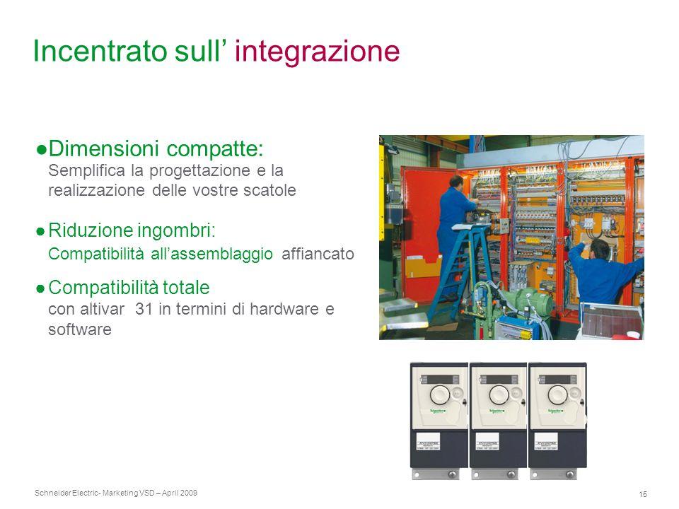 Schneider Electric 15 - Marketing VSD – April 2009 Incentrato sull' integrazione ●Dimensioni compatte: Semplifica la progettazione e la realizzazione