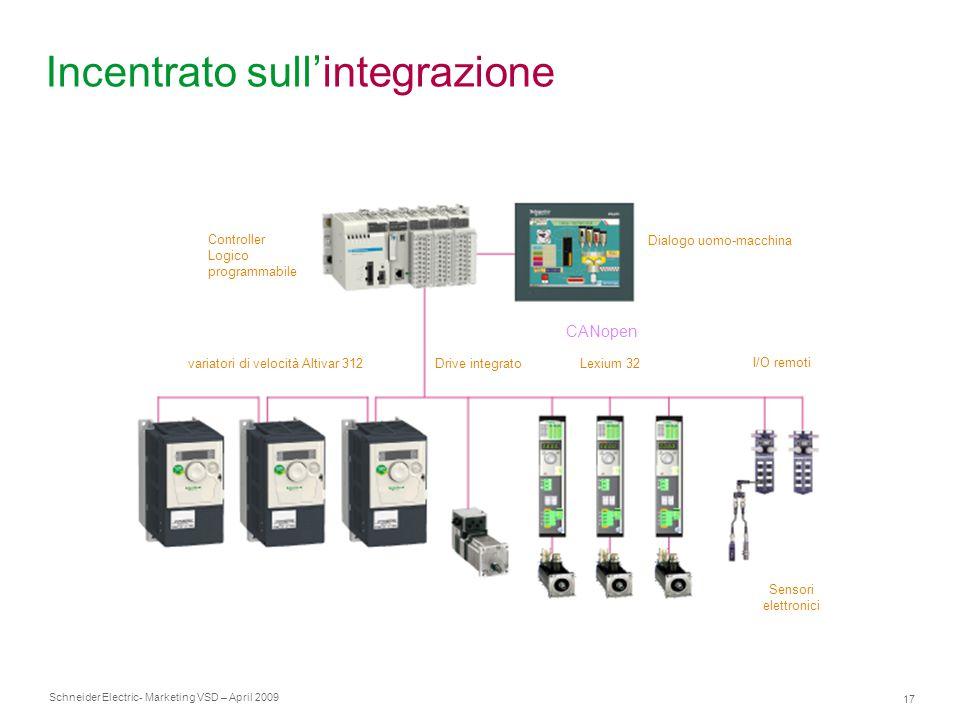 Schneider Electric 17 - Marketing VSD – April 2009 Incentrato sull'integrazione Controller Logico programmabile Dialogo uomo-macchina variatori di vel