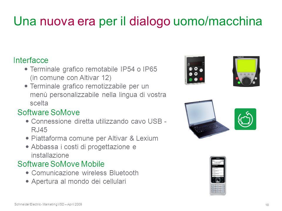 Schneider Electric 18 - Marketing VSD – April 2009 Una nuova era per il dialogo uomo/macchina Software SoMove  Connessione diretta utilizzando cavo U
