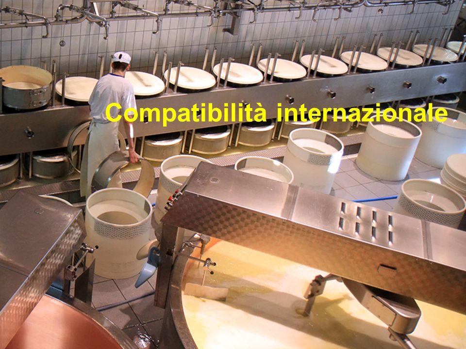 Schneider Electric 22 - Marketing VSD – April 2009 Compatibilità internazionale