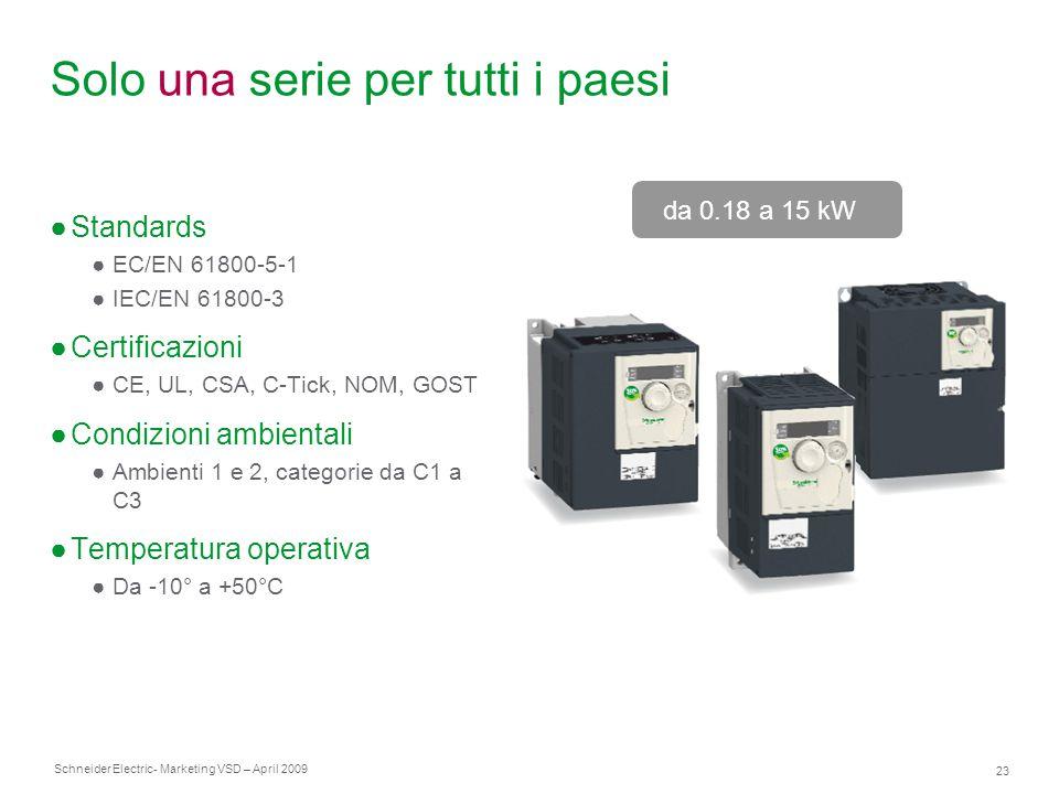 Schneider Electric 23 - Marketing VSD – April 2009 Solo una serie per tutti i paesi ●Standards ●EC/EN 61800-5-1 ●IEC/EN 61800-3 ●Certificazioni ●CE, U