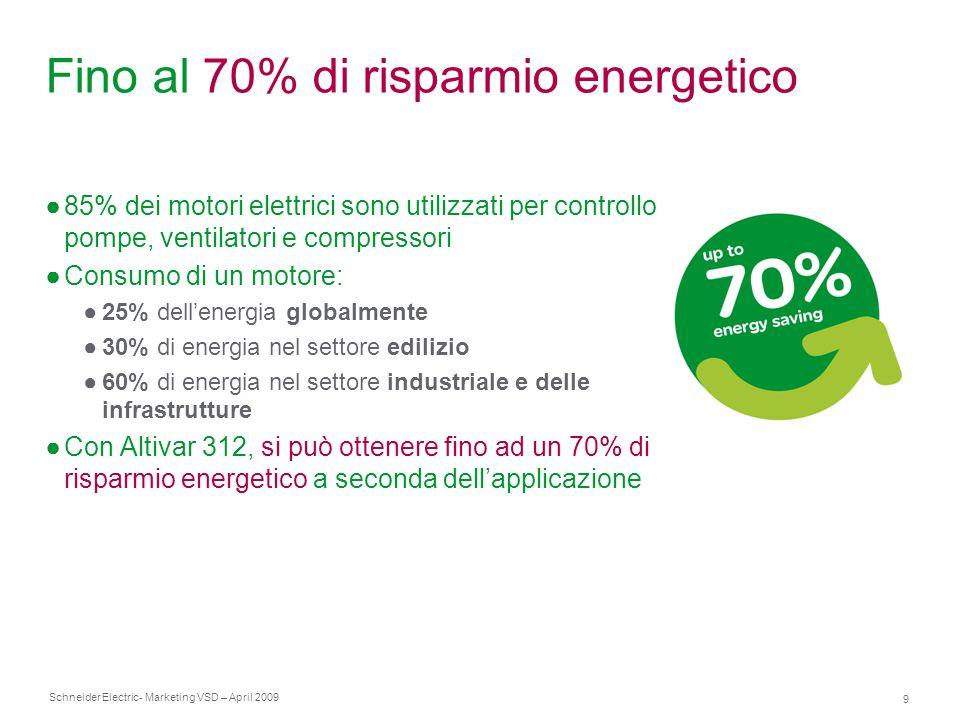 Schneider Electric 9 - Marketing VSD – April 2009 Fino al 70% di risparmio energetico ●85% dei motori elettrici sono utilizzati per controllo pompe, v
