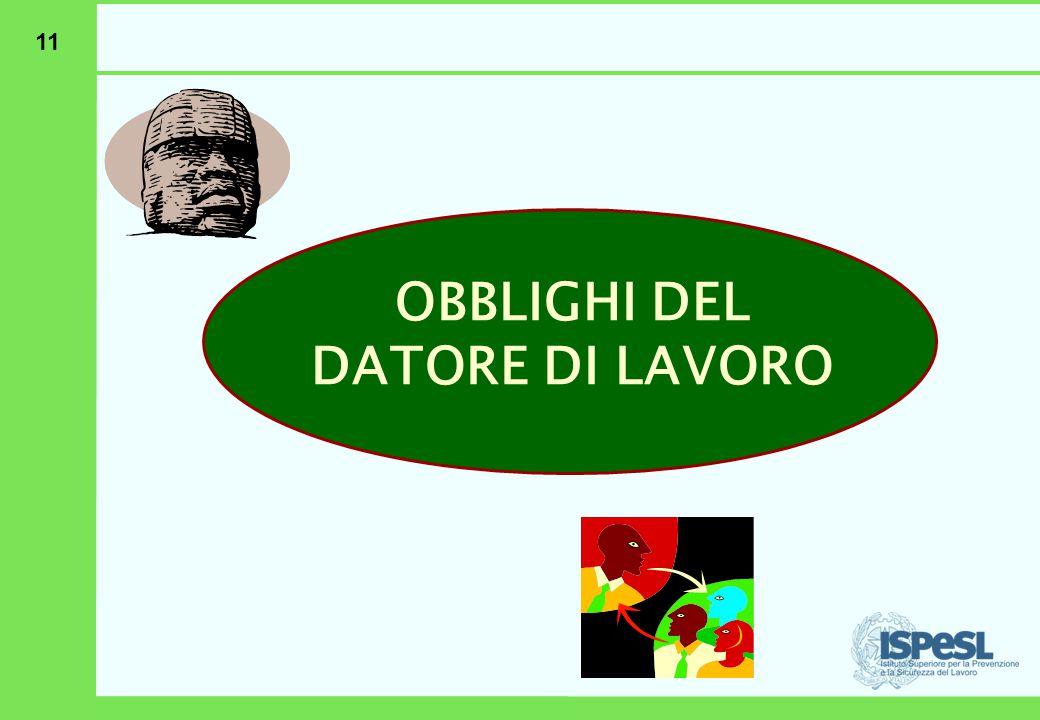 11 OBBLIGHI DEL DATORE DI LAVORO
