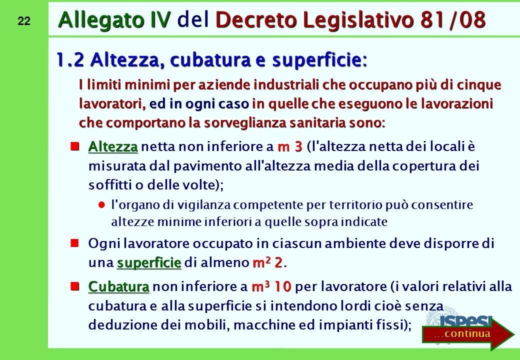 22 Allegato IVDecreto Legislativo 81/08 Allegato IV del Decreto Legislativo 81/08 1.2 Altezza, cubatura e superficie: I limiti minimi per aziende indu