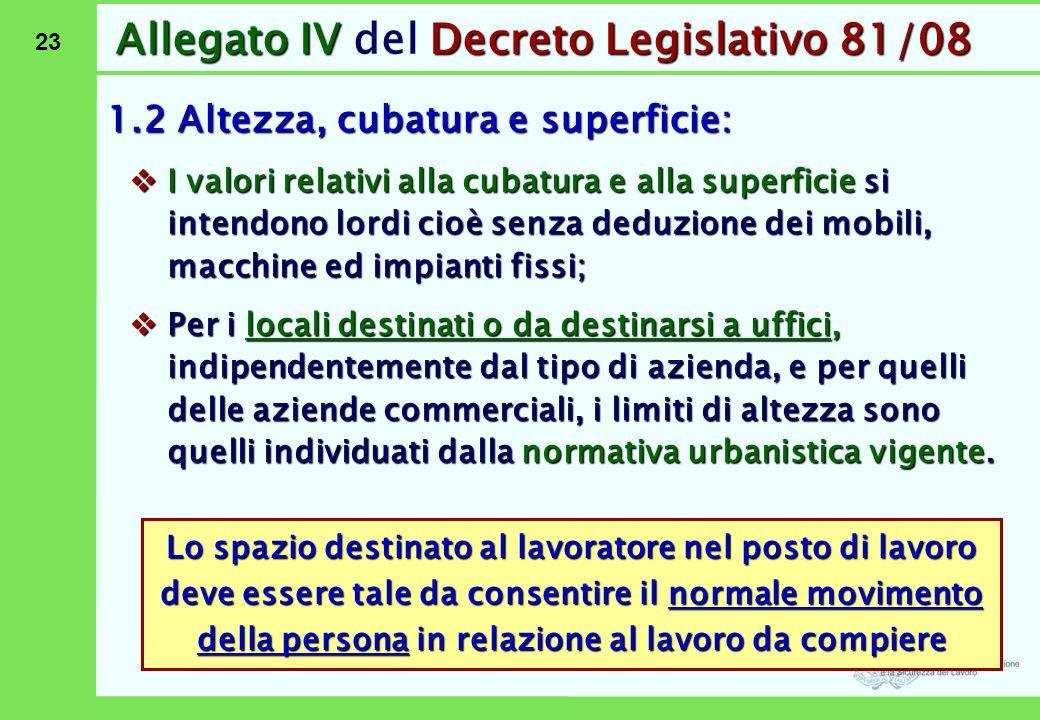 23 Allegato IVDecreto Legislativo 81/08 Allegato IV del Decreto Legislativo 81/08 1.2 Altezza, cubatura e superficie: Lo spazio destinato al lavorator