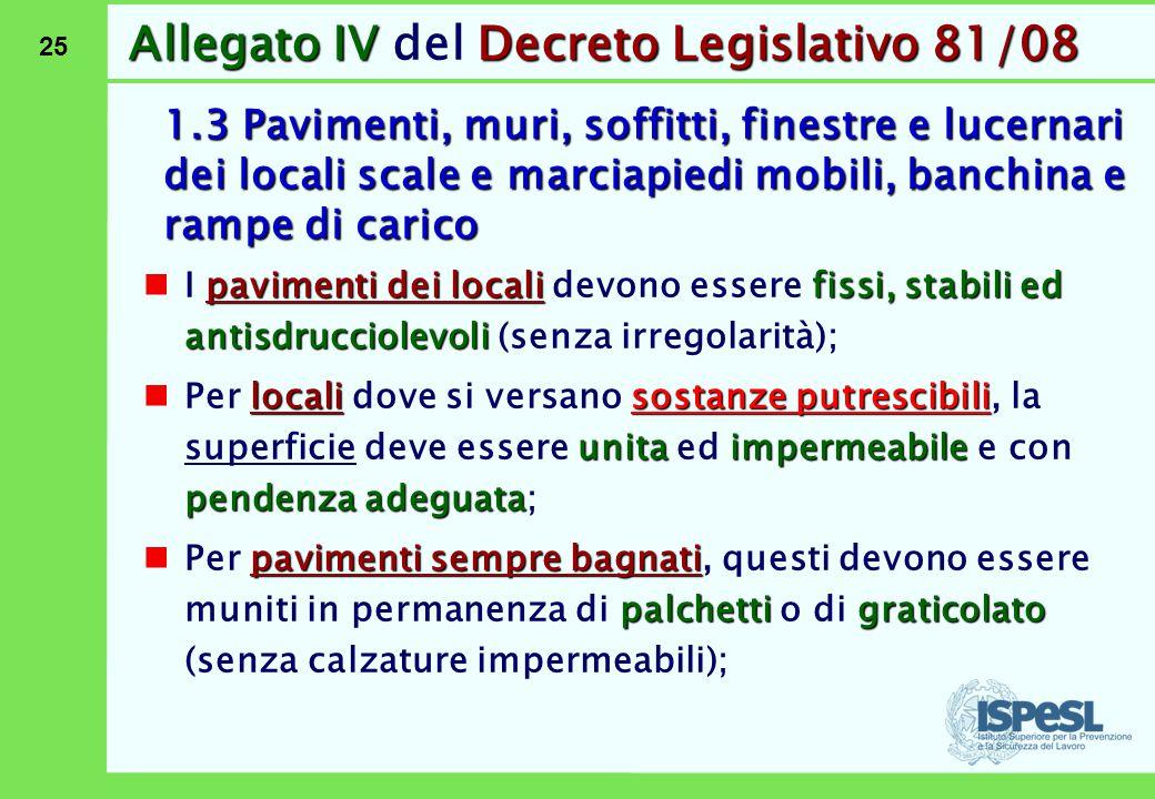 25 Allegato IVDecreto Legislativo 81/08 Allegato IV del Decreto Legislativo 81/08 1.3 Pavimenti, muri, soffitti, finestre e lucernari dei locali scale