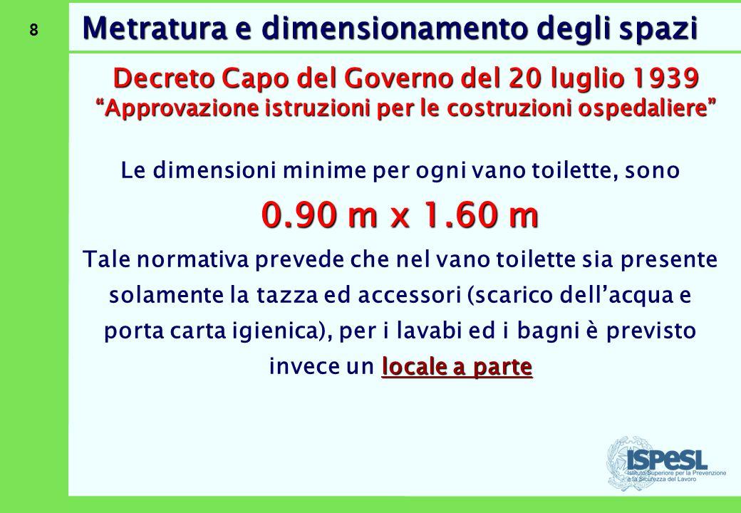 8 Le dimensioni minime per ogni vano toilette, sono 0.90 m x 1.60 m locale a parte Tale normativa prevede che nel vano toilette sia presente solamente