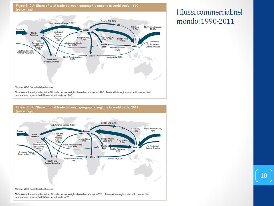 10 I flussi commerciali nel mondo: 1990-2011