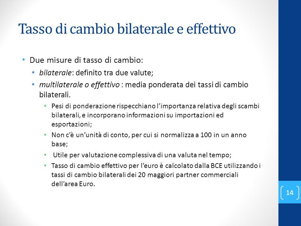 Tasso di cambio bilaterale e effettivo Due misure di tasso di cambio: bilaterale: definito tra due valute; multilaterale o effettivo : media ponderata