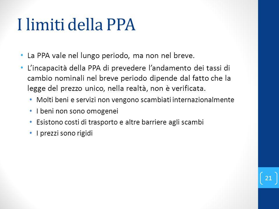 I limiti della PPA La PPA vale nel lungo periodo, ma non nel breve. L'incapacità della PPA di prevedere l'andamento dei tassi di cambio nominali nel b