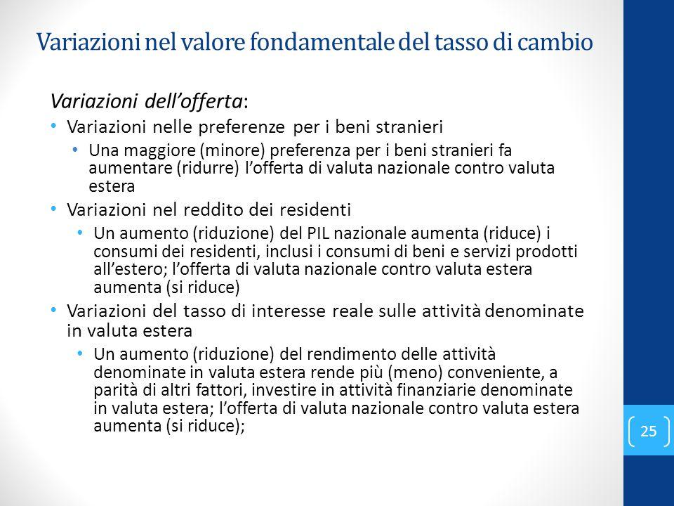 Variazioni nel valore fondamentale del tasso di cambio Variazioni dell'offerta: Variazioni nelle preferenze per i beni stranieri Una maggiore (minore)