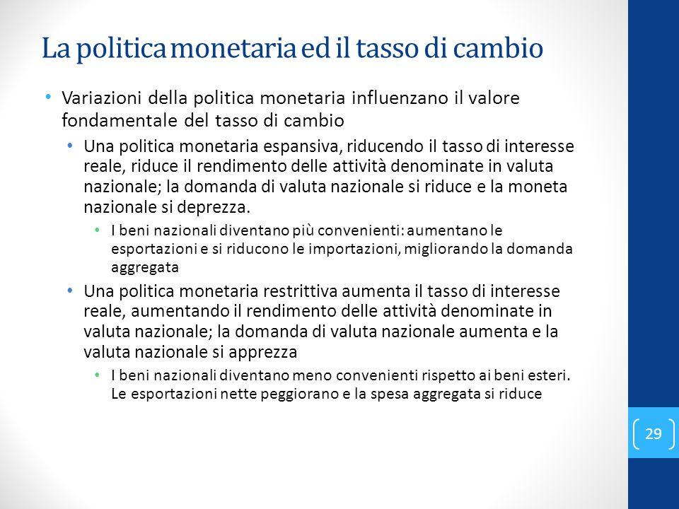 La politica monetaria ed il tasso di cambio Variazioni della politica monetaria influenzano il valore fondamentale del tasso di cambio Una politica mo