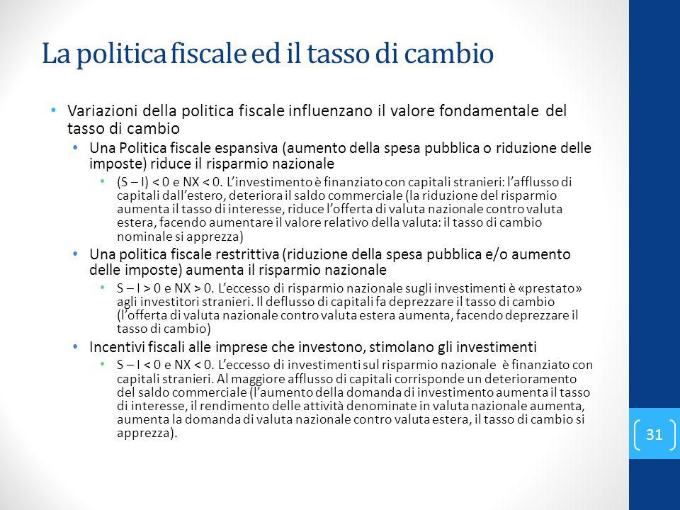 La politica fiscale ed il tasso di cambio Variazioni della politica fiscale influenzano il valore fondamentale del tasso di cambio Una Politica fiscal