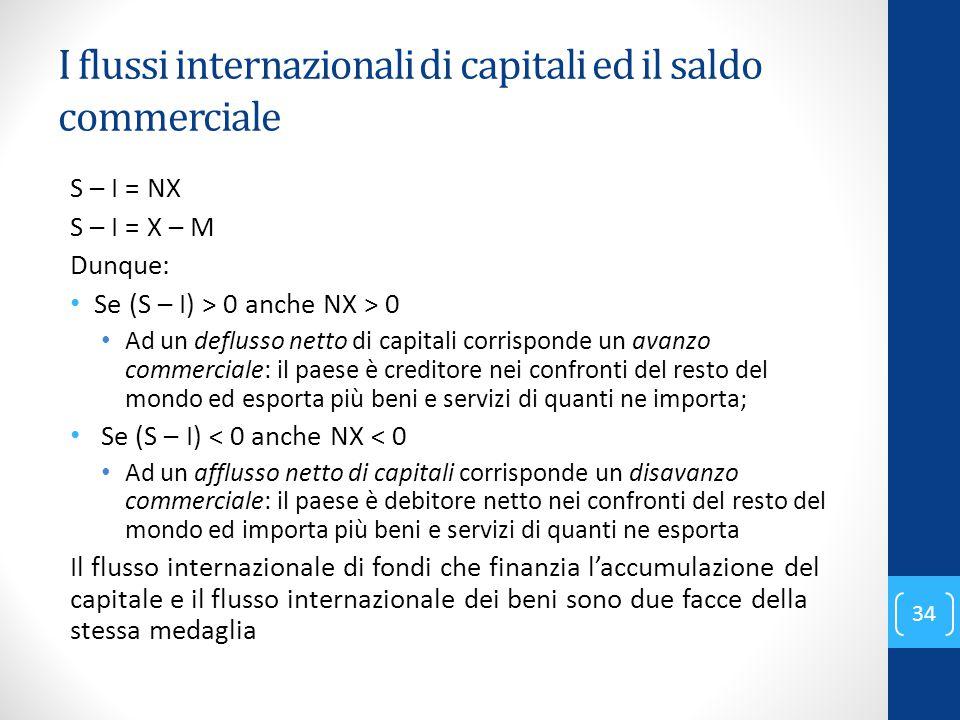 I flussi internazionali di capitali ed il saldo commerciale S – I = NX S – I = X – M Dunque: Se (S – I) > 0 anche NX > 0 Ad un deflusso netto di capit