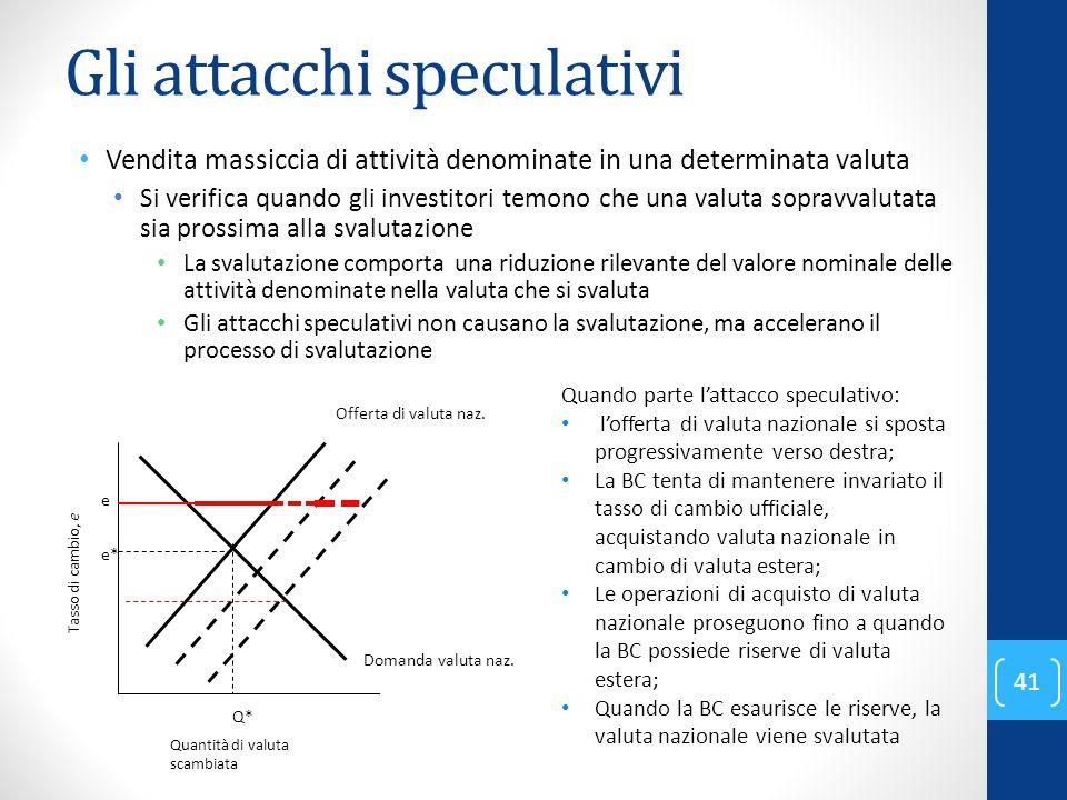 Gli attacchi speculativi Vendita massiccia di attività denominate in una determinata valuta Si verifica quando gli investitori temono che una valuta s
