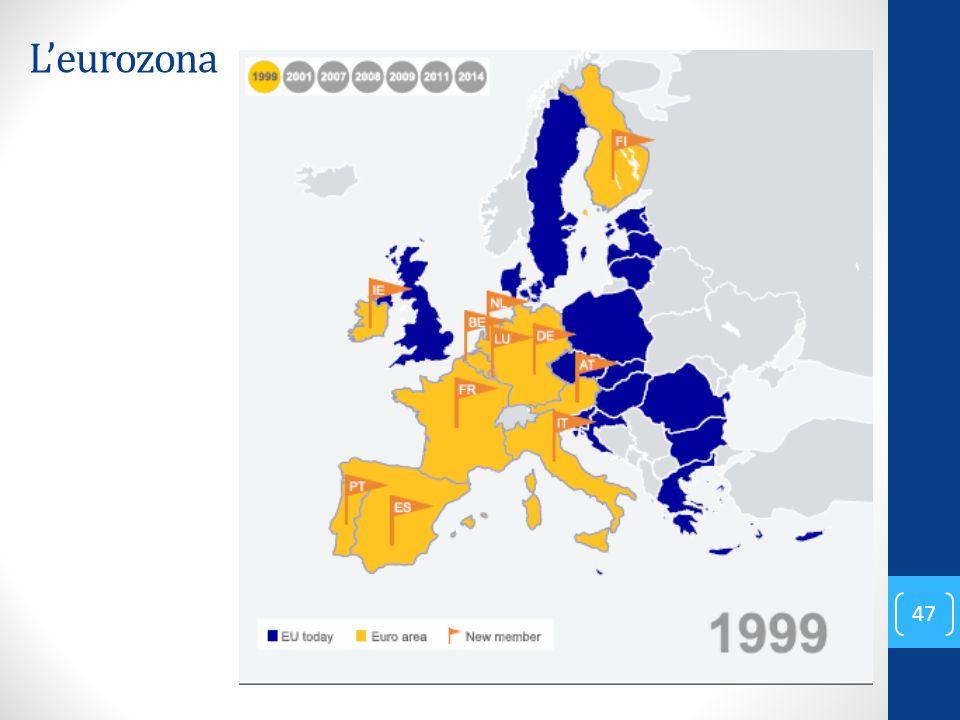 L'eurozona 47