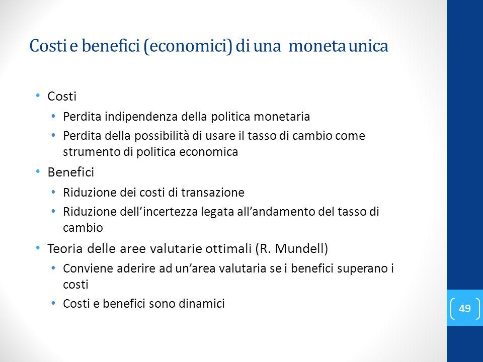 Costi e benefici (economici) di una moneta unica Costi Perdita indipendenza della politica monetaria Perdita della possibilità di usare il tasso di ca