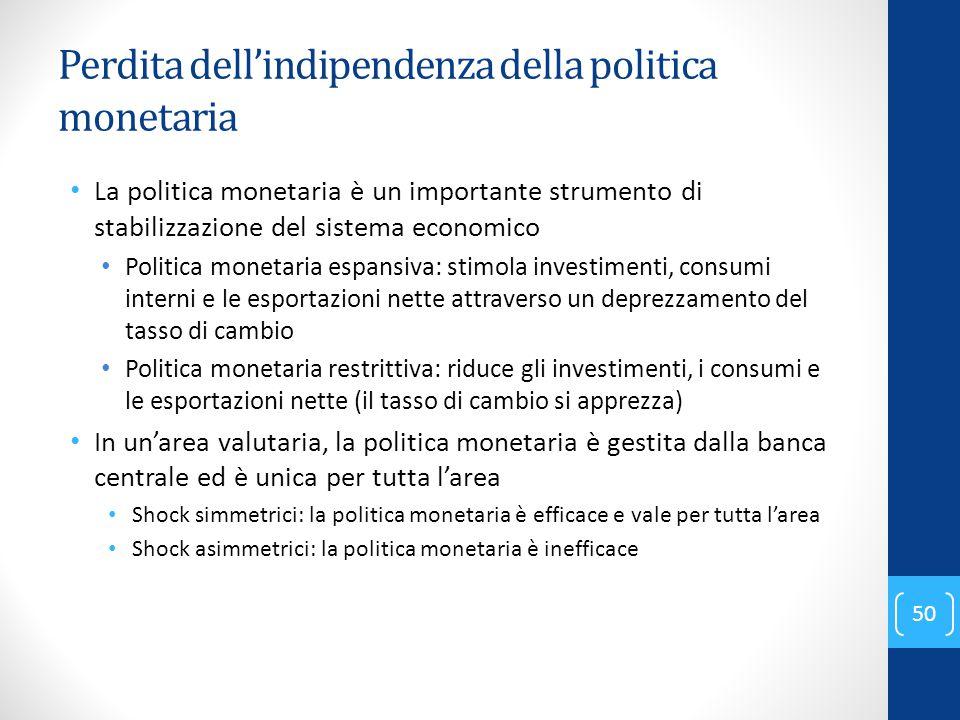 Perdita dell'indipendenza della politica monetaria La politica monetaria è un importante strumento di stabilizzazione del sistema economico Politica m