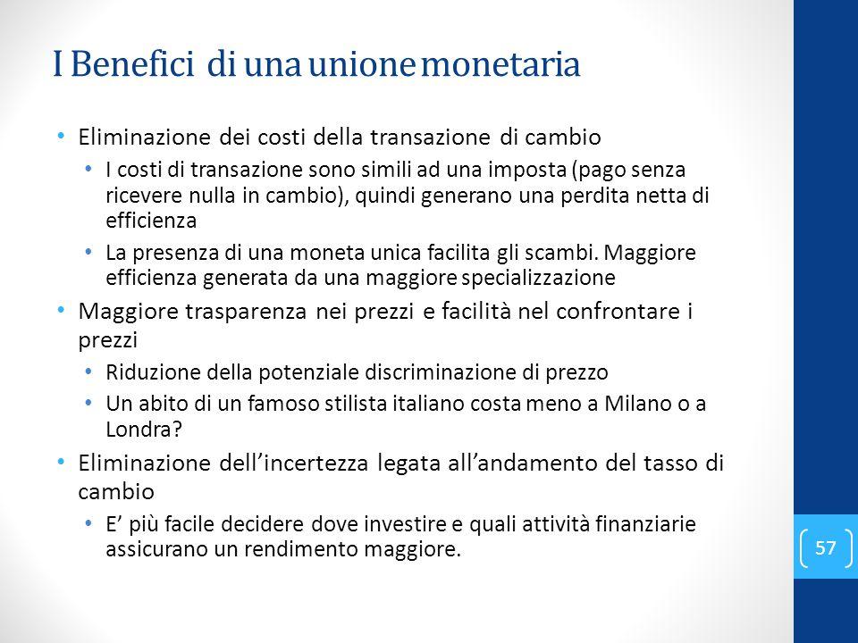 I Benefici di una unione monetaria Eliminazione dei costi della transazione di cambio I costi di transazione sono simili ad una imposta (pago senza ri
