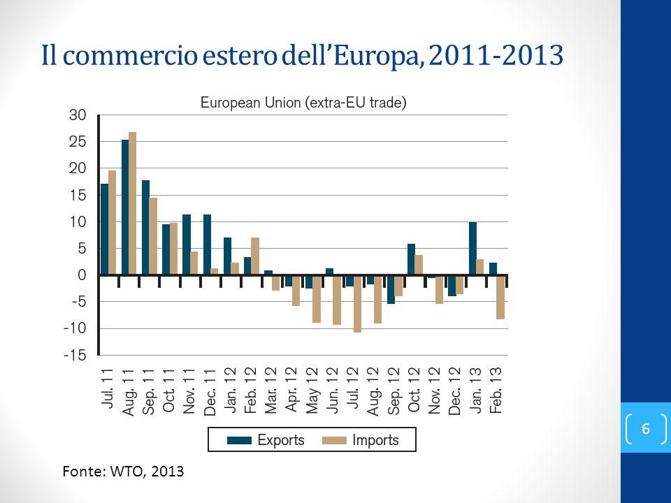 Il commercio estero dell'Europa, 2011-2013 6 Fonte: WTO, 2013