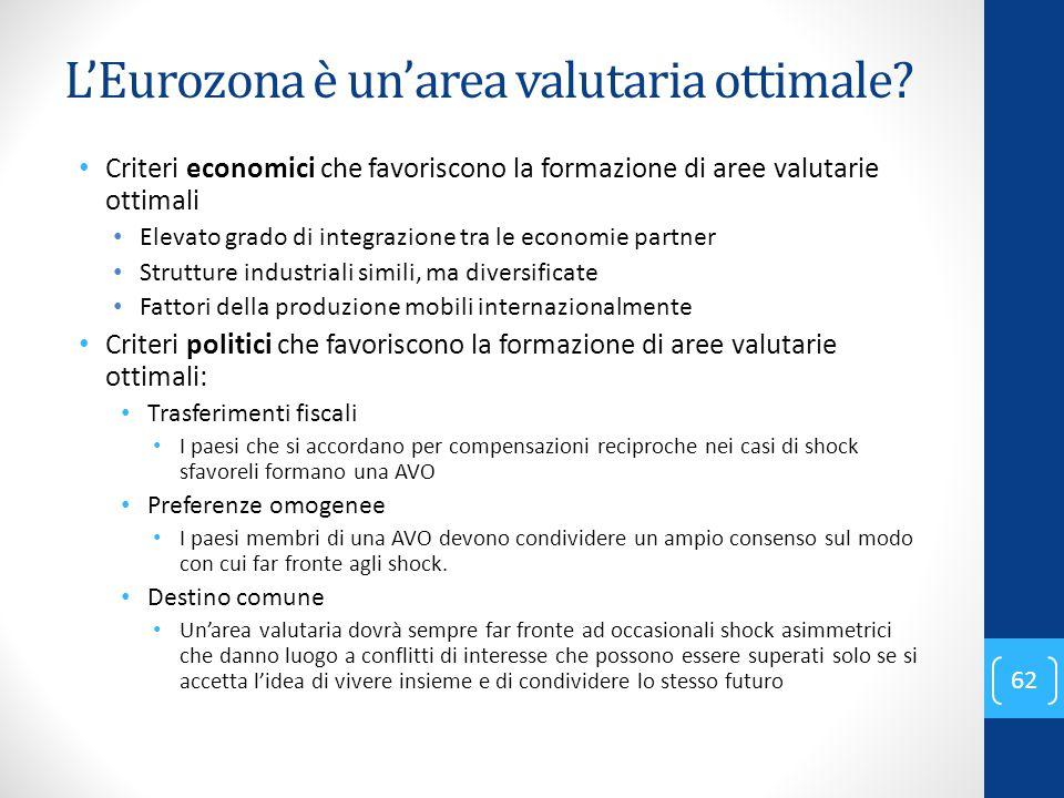 L'Eurozona è un'area valutaria ottimale? Criteri economici che favoriscono la formazione di aree valutarie ottimali Elevato grado di integrazione tra
