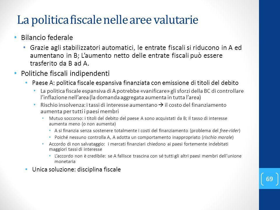 La politica fiscale nelle aree valutarie Bilancio federale Grazie agli stabilizzatori automatici, le entrate fiscali si riducono in A ed aumentano in