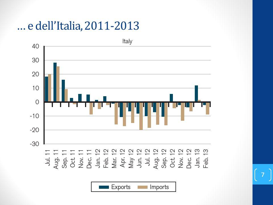 … e dell'Italia, 2011-2013 7