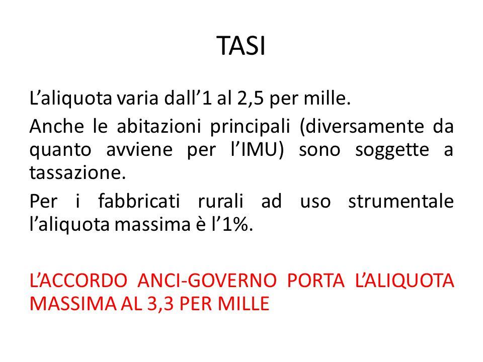 TASI L'aliquota varia dall'1 al 2,5 per mille. Anche le abitazioni principali (diversamente da quanto avviene per l'IMU) sono soggette a tassazione. P