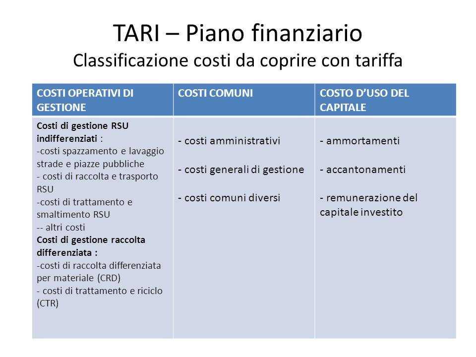 TARI – Piano finanziario Classificazione costi da coprire con tariffa COSTI OPERATIVI DI GESTIONE COSTI COMUNICOSTO D'USO DEL CAPITALE Costi di gestio