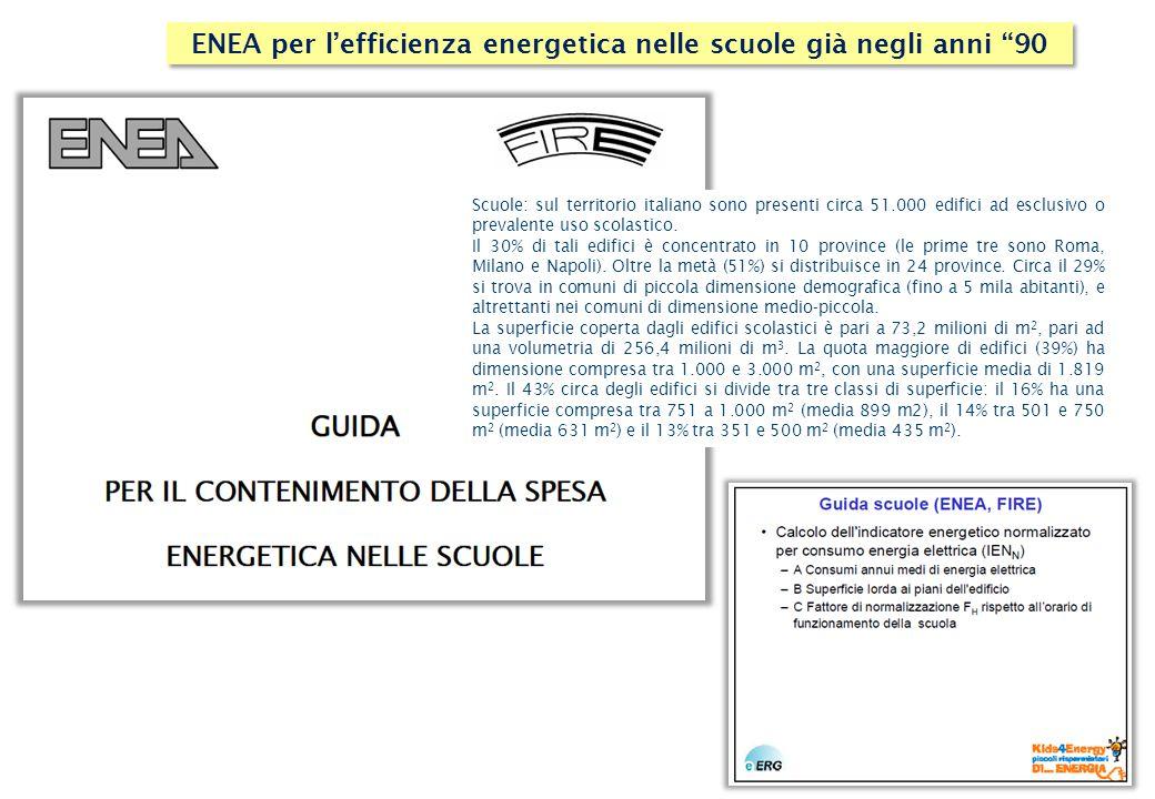 ENEA per l'efficienza energetica nelle scuole già negli anni 90 Scuole: sul territorio italiano sono presenti circa 51.000 edifici ad esclusivo o prevalente uso scolastico.