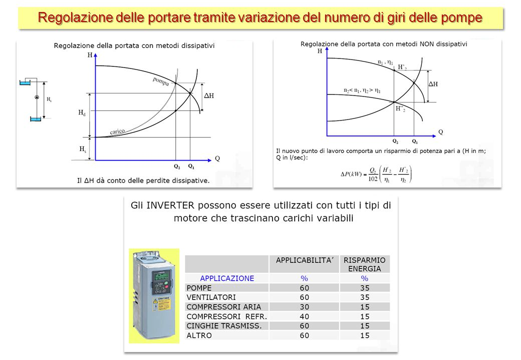 Regolazione delle portare tramite variazione del numero di giri delle pompe