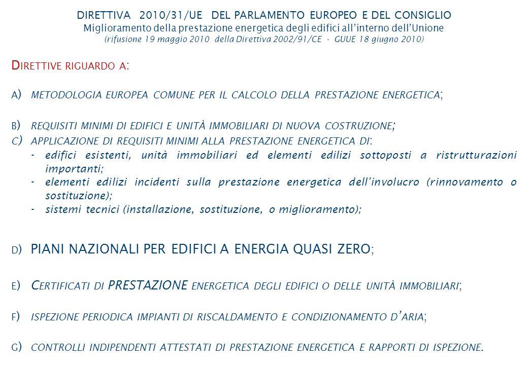 DIRETTIVA 2010/31/UE DEL PARLAMENTO EUROPEO E DEL CONSIGLIO Miglioramento della prestazione energetica degli edifici all'interno dell'Unione (rifusione 19 maggio 2010 della Direttiva 2002/91/CE - GUUE 18 giugno 2010) D IRETTIVE RIGUARDO A : A ) METODOLOGIA EUROPEA COMUNE PER IL CALCOLO DELLA PRESTAZIONE ENERGETICA ; B ) REQUISITI MINIMI DI EDIFICI E UNITÀ IMMOBILIARI DI NUOVA COSTRUZIONE ; C ) APPLICAZIONE DI REQUISITI MINIMI ALLA PRESTAZIONE ENERGETICA DI : - edifici esistenti, unità immobiliari ed elementi edilizi sottoposti a ristrutturazioni importanti; -elementi edilizi incidenti sulla prestazione energetica dell'involucro (rinnovamento o sostituzione); -sistemi tecnici (installazione, sostituzione, o miglioramento); D ) PIANI NAZIONALI PER EDIFICI A ENERGIA QUASI ZERO ; E )C ERTIFICATI DI PRESTAZIONE ENERGETICA DEGLI EDIFICI O DELLE UNITÀ IMMOBILIARI ; F ) ISPEZIONE PERIODICA IMPIANTI DI RISCALDAMENTO E CONDIZIONAMENTO D ' ARIA ; G ) CONTROLLI INDIPENDENTI ATTESTATI DI PRESTAZIONE ENERGETICA E RAPPORTI DI ISPEZIONE.