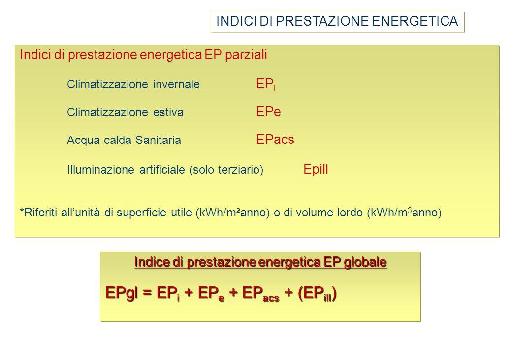 Indici di prestazione energetica EP parziali Climatizzazione invernale EP i Climatizzazione estiva EPe Acqua calda Sanitaria EPacs Illuminazione artificiale (solo terziario) Epill *Riferiti all'unità di superficie utile (kWh/m²anno) o di volume lordo (kWh/m 3 anno) Indice di prestazione energetica EP globale EPgl = EP i + EP e + EP acs + (EP ill ) INDICI DI PRESTAZIONE ENERGETICA